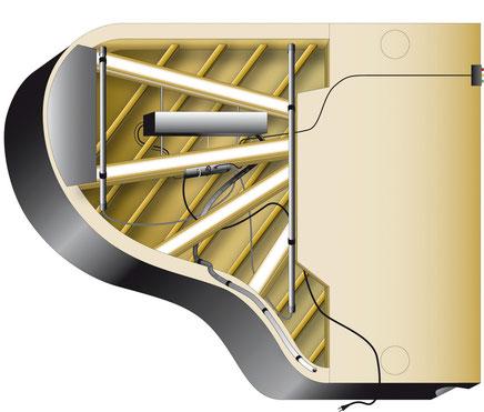 Installation des Systems im Flügel