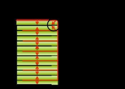 Piezo ceramics stack. Multilayer design with internal insulation.