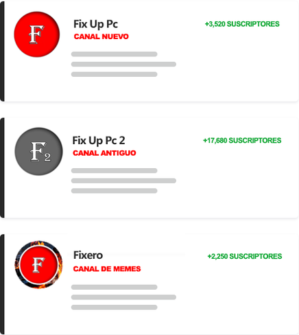 Canales YouTube Fix Up Pc