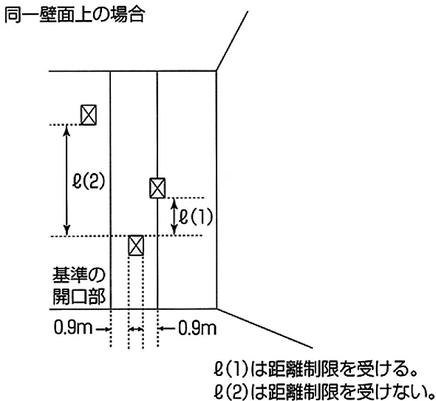 異なる住戸等の開口部の相互間の垂直距離