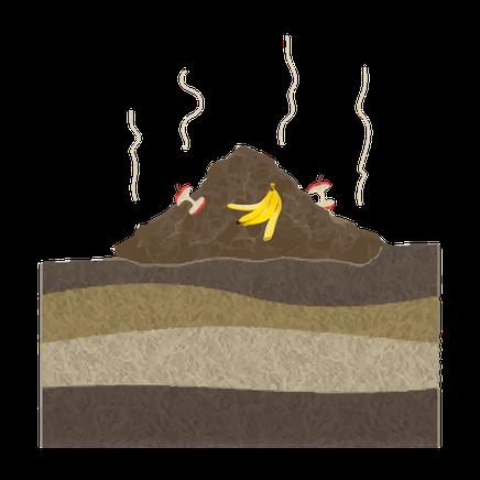 Kompost ist ein wertvoller Humusbildner, Nährstofflieferant und Boden-Verbesserer. Kompost ersetzt Kunstdünger und hilft, unsere Böden und unser Trinkwasser vor Überdüngung zu schützen. Das Tütle hilft mit, es ist die umweltfreundlichste Tüte.