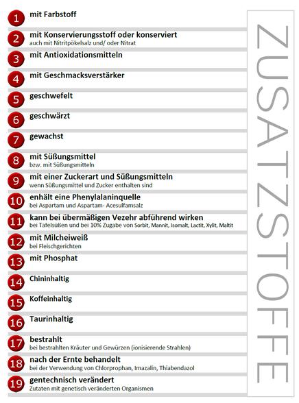 download Zusatzstoffe