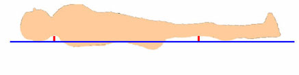 凸凹を沈めて真っすぐ寝ると、身体全体で体重を支えられます。