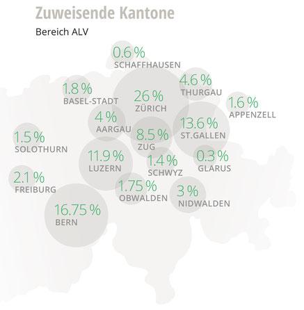 Grafik zuweisende Kantone Teilnehmende ALV 2020