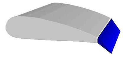 Schéma d'un profil avec les volets sortis : courbure accentuée
