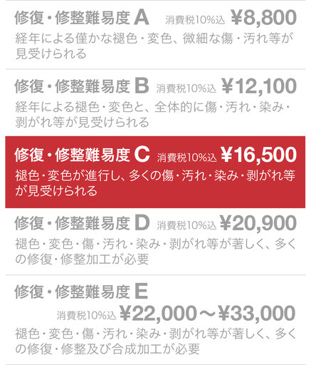 修復・修整難易度C ¥12,000(税抜)