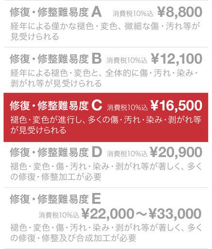 修復・修整難易度C ¥15,400(税込)