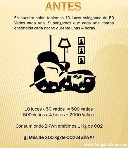 antes con bombillas de bajo consumo - www.AorganiZarte.com