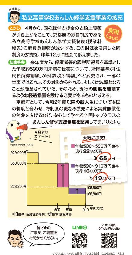 2020年 Vol.026/ハガキ・裏面