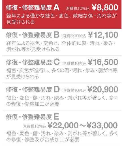 修復・修整難易度B ¥9,900(税込)