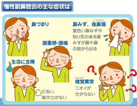 八戸 蓄膿症 上顎洞炎 副鼻腔炎 くぼた歯科