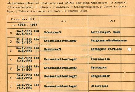 Die Akten im Kreisarchiv geben Auskunft über die Haft. (Quelle: Kreisarchiv Unna)