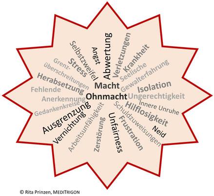 Macht und Ohnmacht: Was erleben Mobbingbetroffene? Beratung in Freiburg