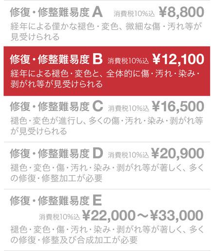 修復・修整難易度B ¥9,000(税抜)