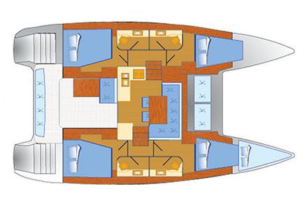 Mitsegelreise Premium Katamaran Lagoon 40