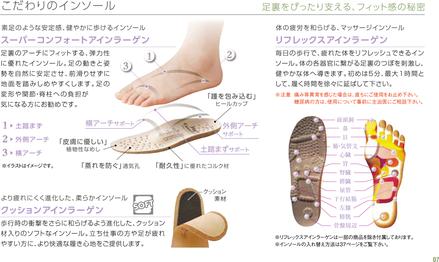 カタログ内の1ページ(中敷についての説明)