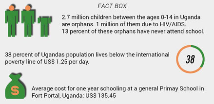 Source: UNICEF, UNAIDS, Youth Encouragement Services