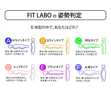 寝姿勢判定 FIT LABO / スリープキューブ和多屋