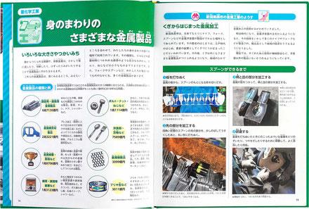 出典 : 未来をつくる!日本の産業/ポプラ社
