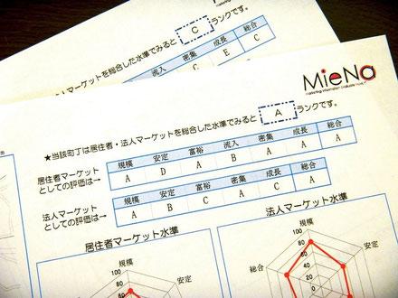 町丁別マーケット評価(商圏分析レポート)