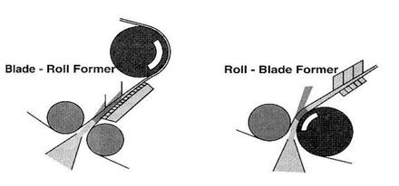 Roll-Blade-Former