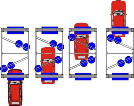 Die textile Wäsche (Diagonalsystem)