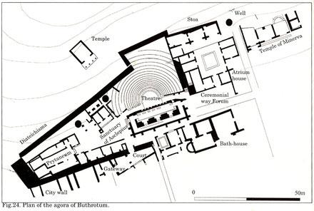 Butrint (Buthrotum) : Plan partiel du site (zone du Théâtre) Albanie