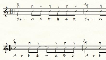 ギター・ストローク・パターンの口三味線リズム攻略法