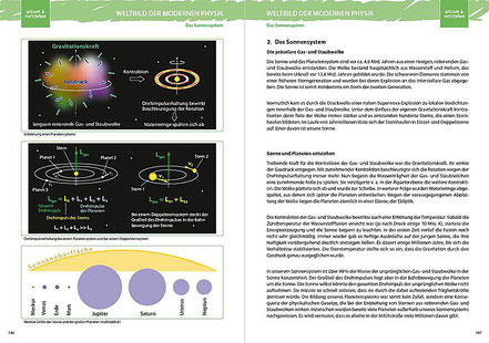 2. Das Sonnensystem