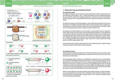 1. Elektrische Ladung und elektrische Kraft