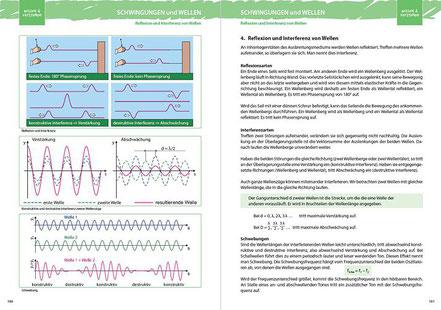 4. Reflexion und Interferenz von Wellen