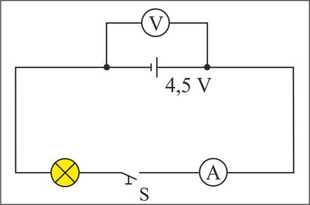 Experiment zur Bestimmung des Innenwiderstandes einer Batterie