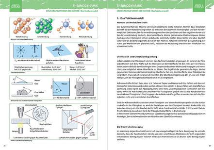 1. Das Teilchenmodell