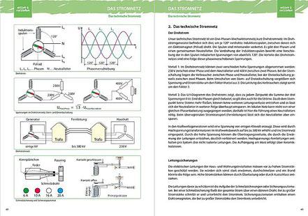 2. Das technische Stromnetz