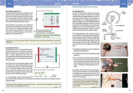THEMA: Elektrische Felder in Wissenschaft und Technik
