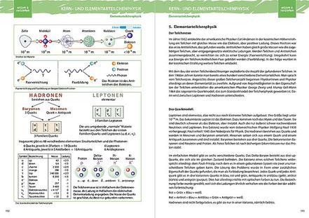 5. Elementarteilchenphysik