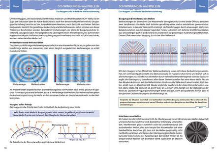 THEMA: Das Huygens´sche Modell der Wellenausbreitung
