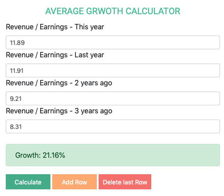 average growth rate earnings apple
