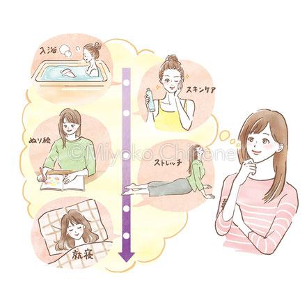 女性の1日のルーティーンのイラスト
