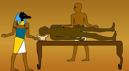 Wie stellt man eine Mumie her?