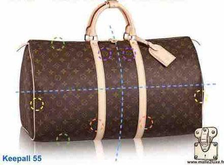 RULE N ° 2: CENTERED LV CANVAS Louis Vuitton bag fake