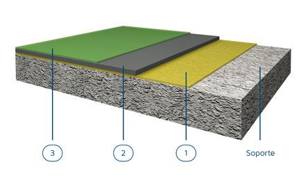 Suelos de resina autonivelantes epoxi o poliuretano continuos