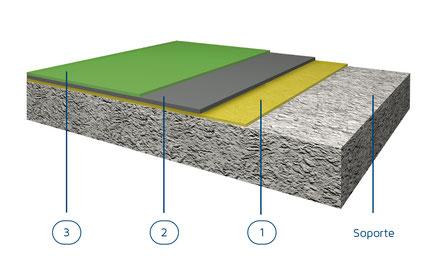 Suelos de resina multicapa en metil metacrilato antideslizantes, duraderos y muy rápidos para pavimentos industriales