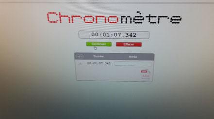 Temps de chargement d'un disque dur classique