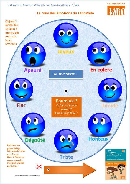 Roue des émotions enfants télécharger gratuitement, éducation bienveillante, éducation positive, philo pour enfants