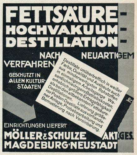 Werbung für Apparate zur Fettsäure Destillation