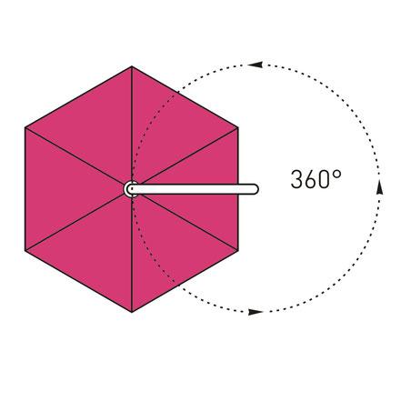 may RIALTO 360 Grad drehung Ampelschirm
