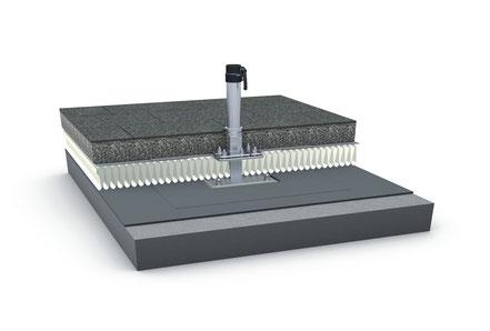 Ankerplatten zum Aufdübeln auf Betonfundamente für may Sonnenschirm FILIUS