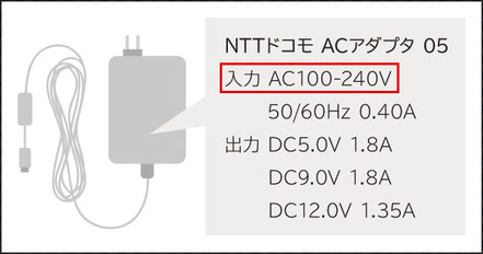 遼寧師範大学 大連外国語大学留学 家電製品の電圧注意
