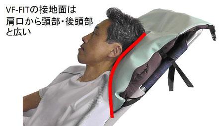 VF-FITクッションは、肩口から頸部~頭部~後頭部で頭頸部を受けるので、頸部の痛みがなく気持ちい